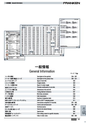 250J-9 一般情報